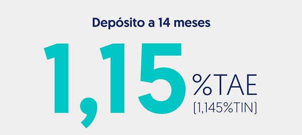 Depósito WiZink a 14 meses 1,15% TAE